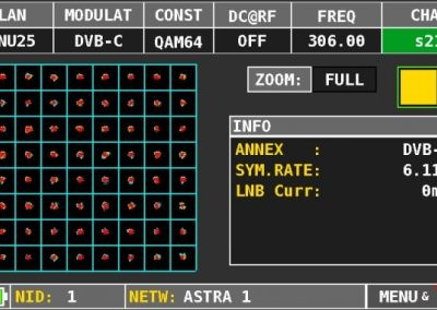 HD TAB4 - Konstelacja DVB-C