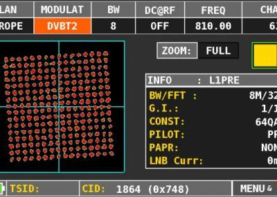 HD TAB4 - Konstelacja DVB-T2