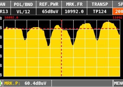 HD TAB4 - Widmo SAT
