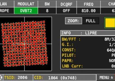 HD TAB9 - Konstelacja DVB-T2