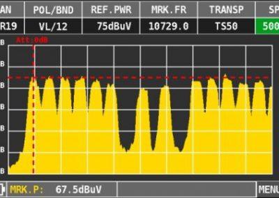 HD TAB9 - Widmo SAT