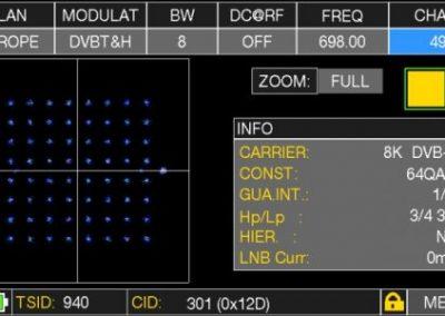 Konstelacja DVB-T T2